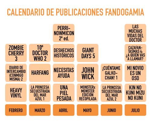 plan editorial de Fandogamia hasta julio
