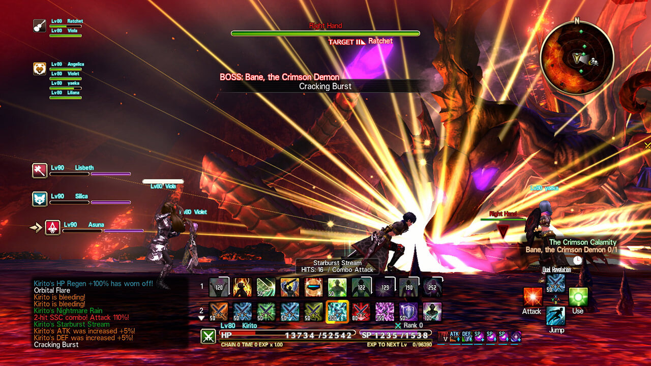 Análisis Sword Art Online Hollow Realization (4)