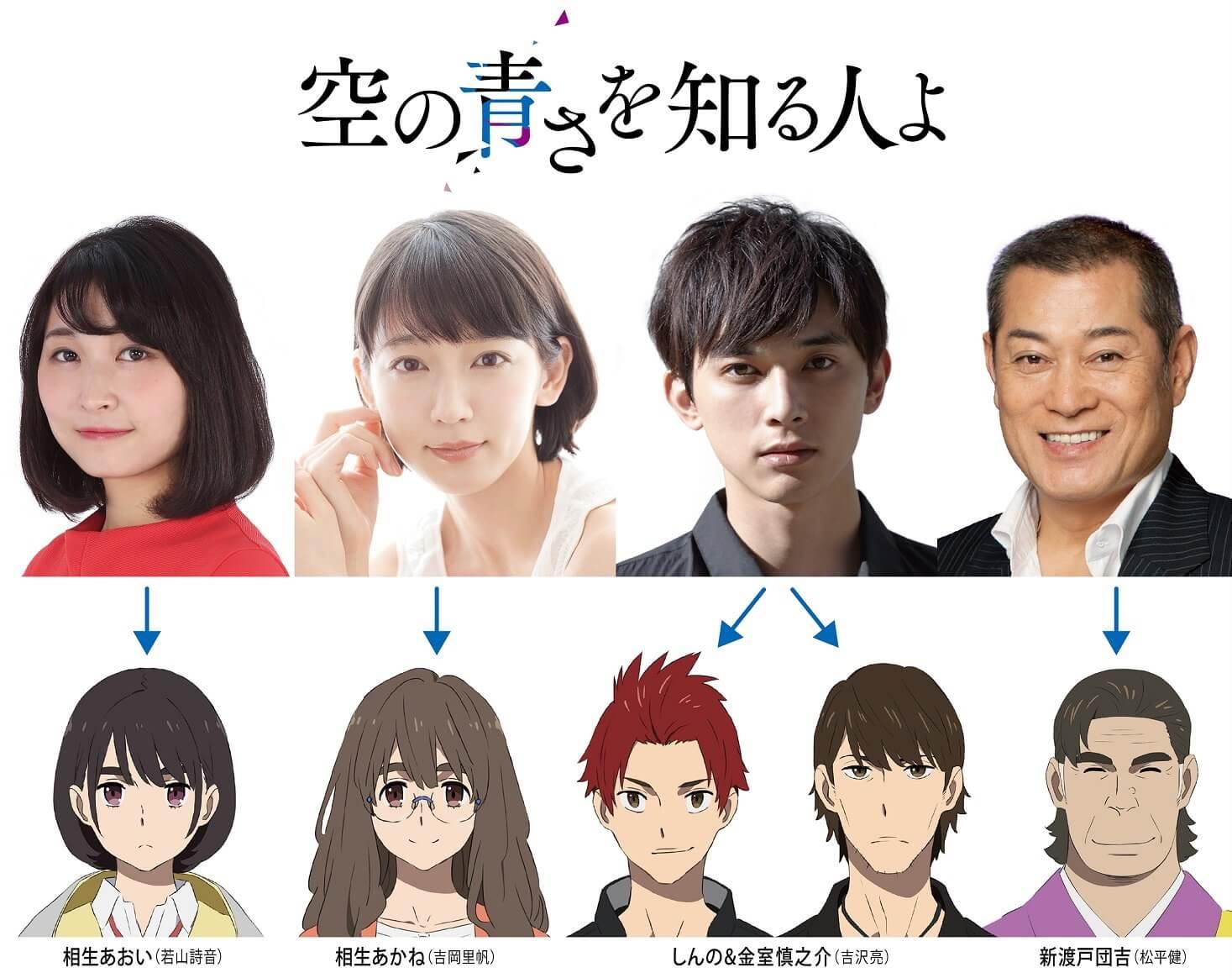 Sora no Aosa personajes