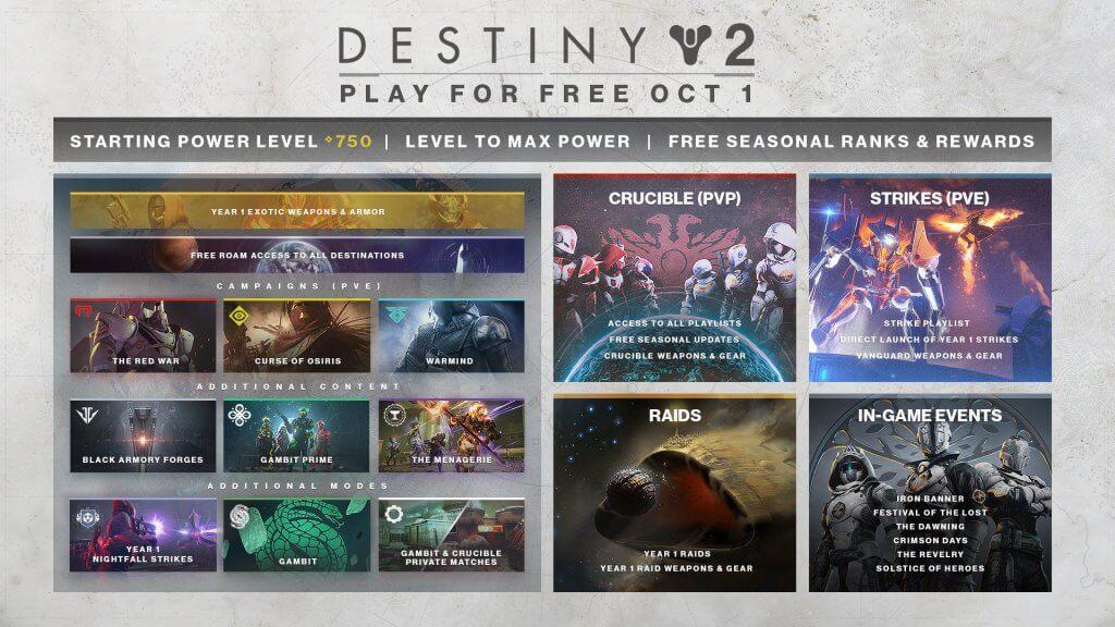 Destiny 2 New Light 2