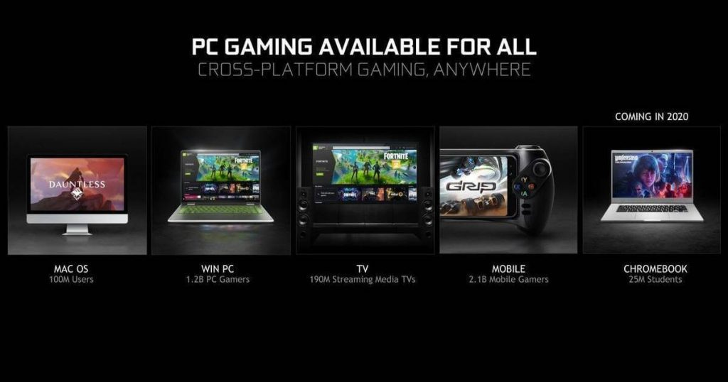 GeForce NOW apoyo PC