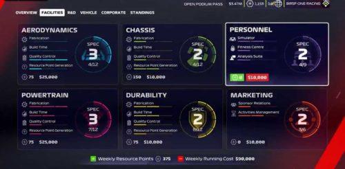 Análisis F1 2020